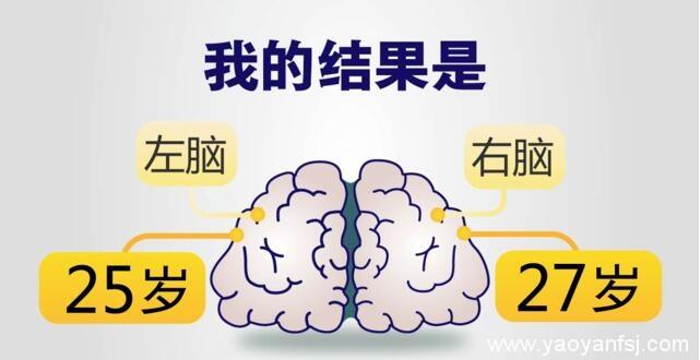 可以分析左右脑实际年龄的测试